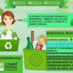 """Día Internacional del Reciclaje: """"Reduce, Reutiliza y Recicla"""""""