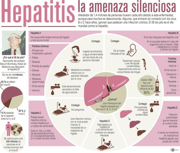 hepatitisinfo10