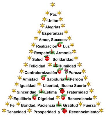 Im genes hermosas con lindas palabras para desear feliz - Mensajes para felicitar la navidad ...