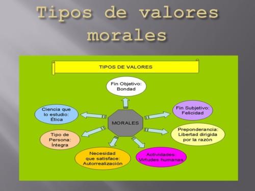 86175df4b9f6 Valores universales, morales, familiares y éticos – imágenes e ...