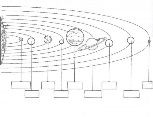 imágenes del sistema solar para niños planetas maquetas para