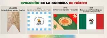 Imágenes De La Bandera De México Fotos E Información De Todas Las